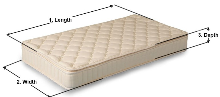 size and measure guide oscarj. Black Bedroom Furniture Sets. Home Design Ideas